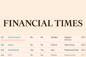 Financial Times placering ISAB